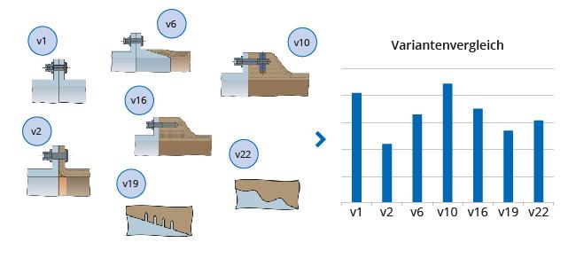 Hybride Leichtbau Konstruktion » konzeptionelle Variantenstudie Lasteinleitung
