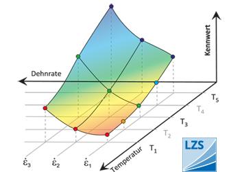 Diagramm_SZM