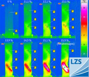 Analyse des Werkstoffverhaltens » Thermographieaufnahme eines Zugversuchs